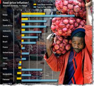 TZOB: Gıda fiyatlarında ani artış olabilir