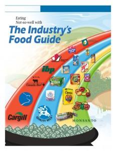 Şirketler ve Gıda -I/Abdullah AYSU