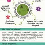 Kadıköy Tüketim Kooperatifi Çalışmalarına Devam Ediyor